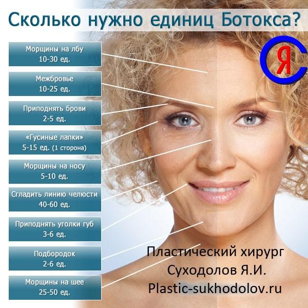 botox_4